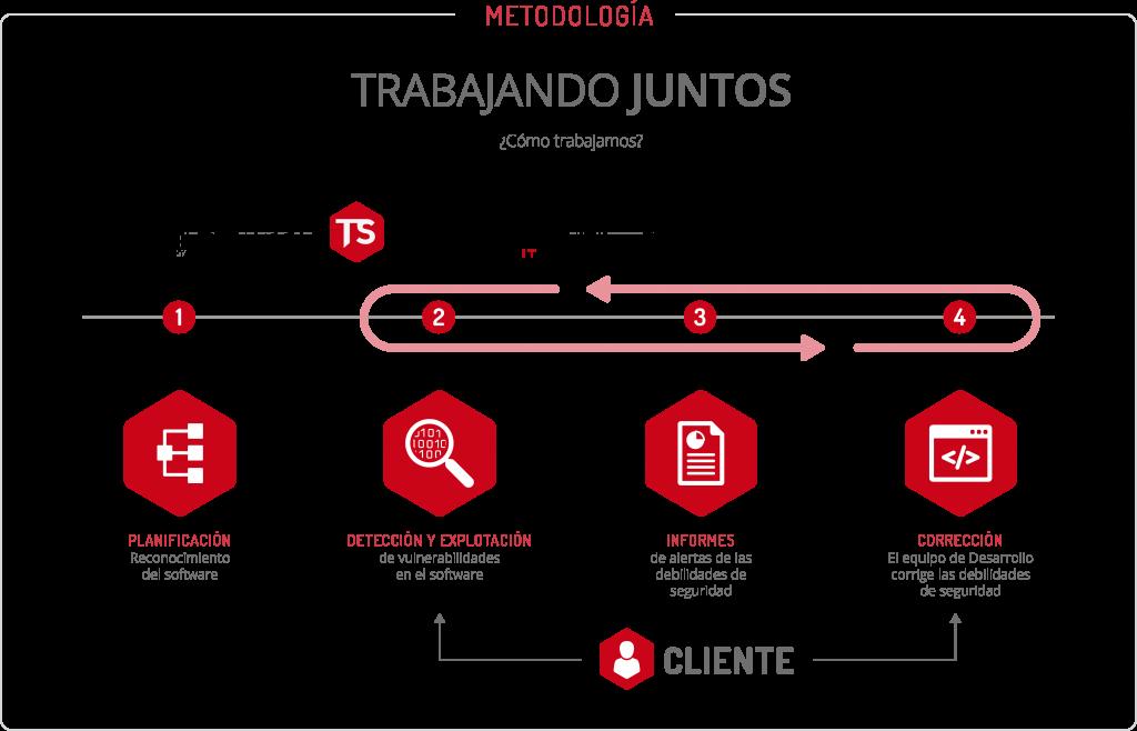 metodologia_frame2